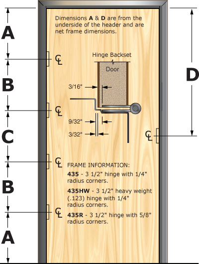 Prefit Door Specifications for 435
