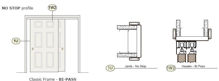 Bi-Pass Door General Information Images