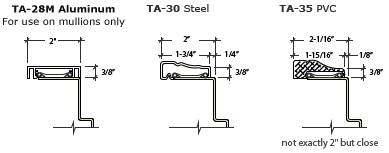 CAD Adjustable Elevations Casings that create 1_3 4in frame face