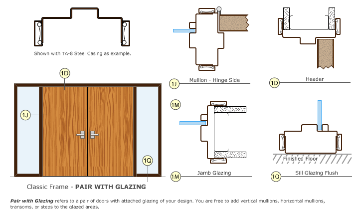 Hollow metal door frame diagram door hardware diagram for Door jamb detail