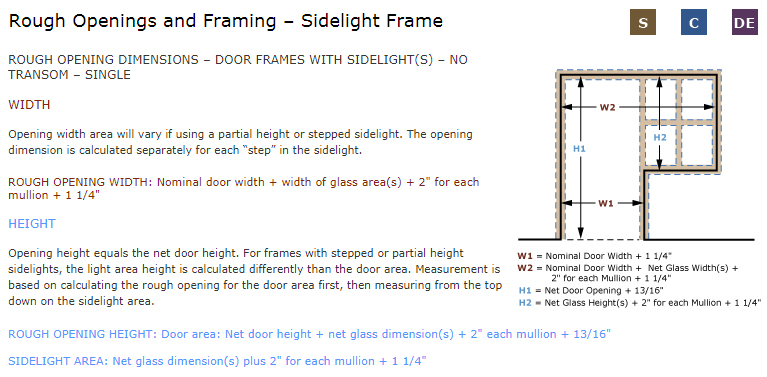 Sidelight Door Frame Exterior French Doors With Sidelights And Transom Within Measurements 774