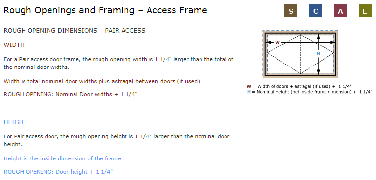 Clic Pair Access Frame Rough Opening Image