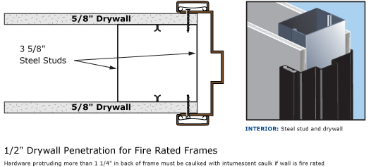 Building A Doorway In A Stud Wall