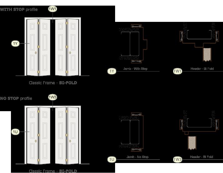 garage door molding ideas - Bi Fold Door Timely Industries
