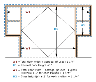 Rough Openings And Framing Sidelight Frame No Transom Pair